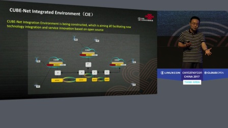 Keynote: Network Re-architecture Based