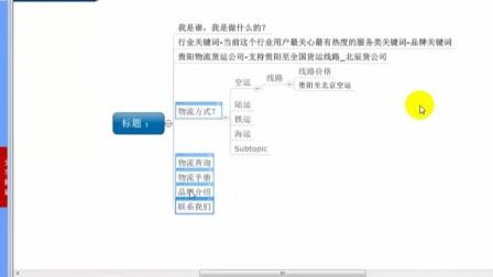 SEO技术教学_网站关键词上百度首页排名技巧