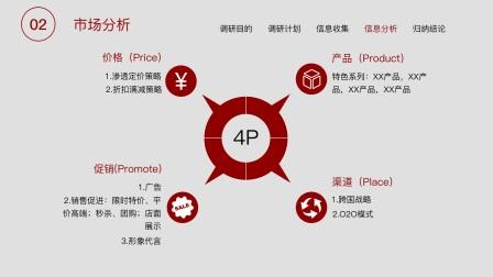 网络营销策划方案2