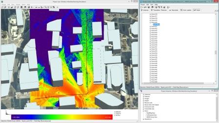 Simulation of Massive MIMO