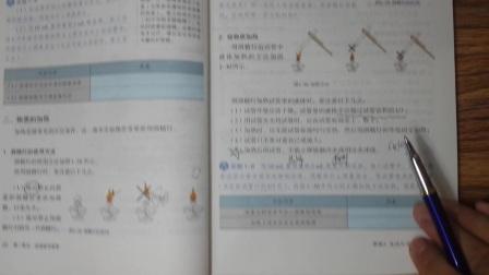 九年级上册化学九年级化学上册第一单元课题3走进化学实验室小邵课堂