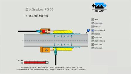 SCHAAF-GripLoc液压联轴器-安装