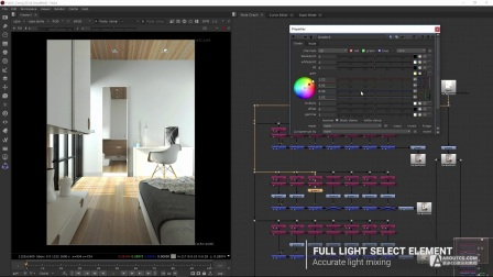 V-Ray 3.6 for 3ds Max新功能演示
