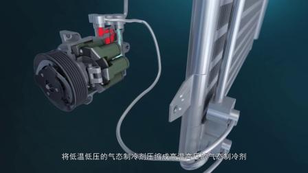 VCDS之空调循环系统全面解析