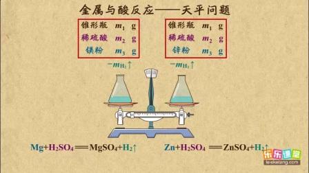 金属与酸反应-天平问题