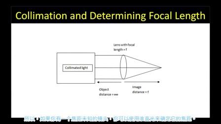 学习利用准直光确定光学透镜的焦距