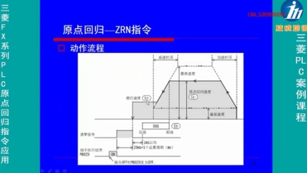 三菱PLC视频教程-三菱工程实21_三菱FX系列PLC原点回归指令应用【FX1S1N与FX3U3G】_标清