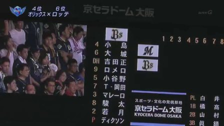 2017.07.09 Sunday Sports_オリックス-ロッテ