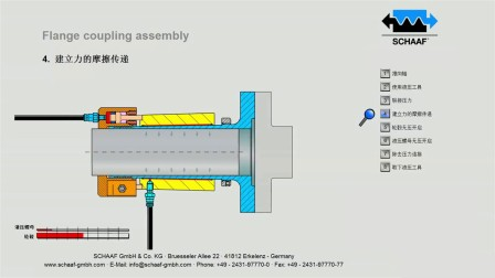 SCHAAF-GripLoc法兰式液压联轴器-安装