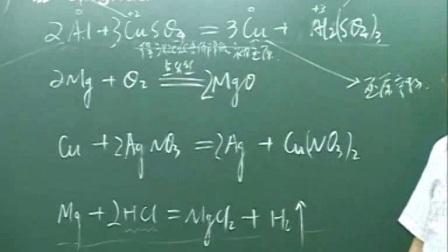 金属的化學性质第1讲精华-化學高中全套教学视频高一高二高三刘延阁全479讲