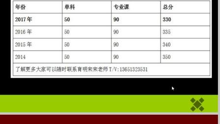 北京大学创意写作考研参考书