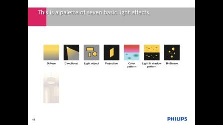 照明设计原则 - 照明设计的新原则