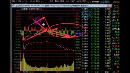 【9分钟A股市场】什么是大小非?股票入门学习三大步骤学识