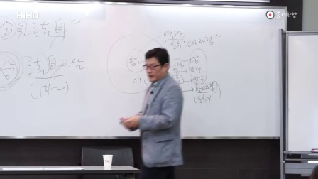 윤홍식의 '화엄경 강의' 63 : 尹泓植讲的《华严经》 63