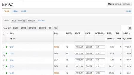【亚马逊全球开店】商品推广系列-排序和筛选器功能