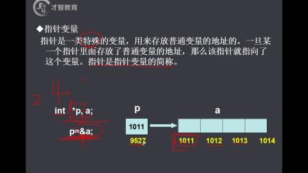 长沙才智教育二级C语言培训课程6--1指针