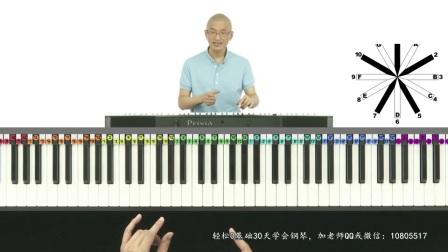 从零开始学五线谱 祝你生日快乐钢琴音符-钢琴简谱