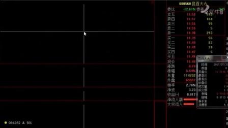 〔43〕散户入门知识 操盘手投资理财 短线冠军