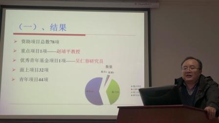 中南大学湘雅医学院第二附属医院国家自然科学基金及青年基金申报
