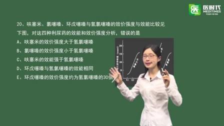 2017执业药师资格考试:药学专业知识一知识点分布重难点分析 华图医时代名师姜雅