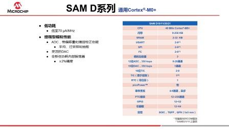 Microchip ARM® Cortex®-M0+内核单片机系列