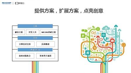 破局 物联网创新应用大赛 主题演讲 -- 传递方案,扩展方案,点亮创意