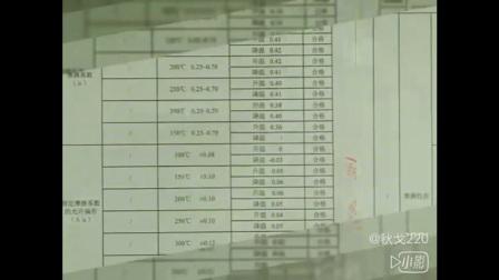 【质检报告】中力安陶瓷刹车片厂家汽车刹车片检验合格报告