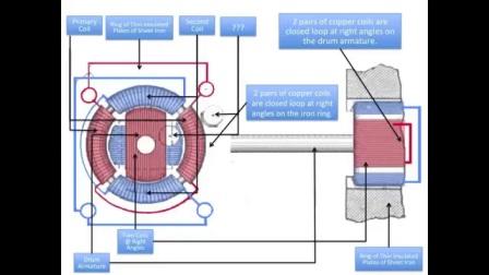特斯拉自持双电机专利讲解