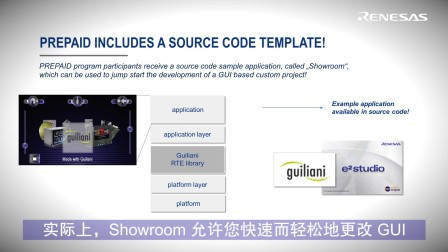 Renesas RZ/A Guiliani-Lite PREPAID Joining in