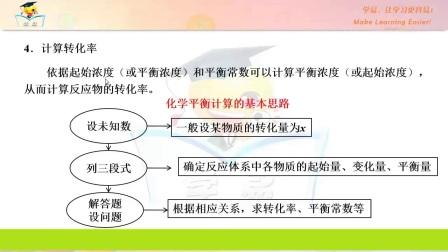 高二化学赵建宏选修4第二单元化学反应速率与化学平衡第4讲化学平衡常数成品