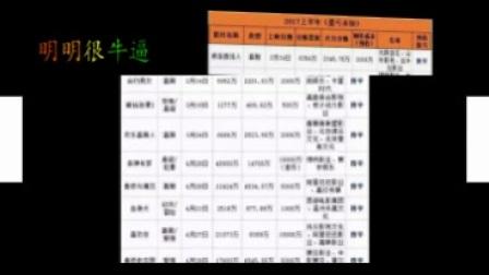 深喉|「战狼2」超50亿票房背后,是九成国产电影的亏损「尸骨」(附名单)