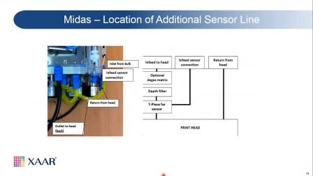 新型赛尔Midas系统 (2 of 3) - 实用操作指南