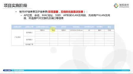 信锐课堂高级认证课程四01_无线项目管理
