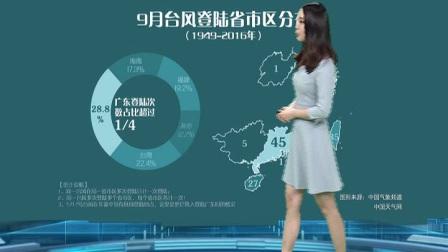 20170905广东卫视天气预报