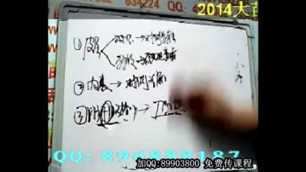 2014执业医师考试精神病学 大苗老师医考培训 全4讲