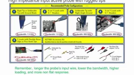 极限条件下示波器测试挑战与解决方案
