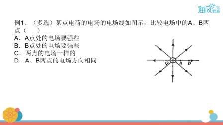 8高中-物理-万有引力定律和库仑定律的区别与联系-张本传