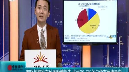 智联招聘发布秋季跳槽报告  杭州96.6%的白领有跳槽意向 九点半 170911