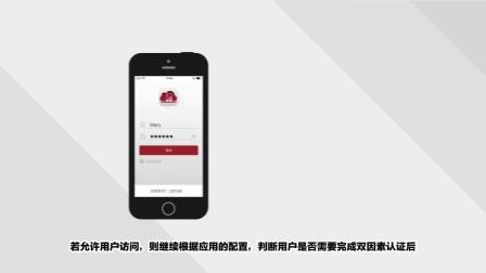安讯奔企业移动门户建设方案(YESsafe AppPortal+)