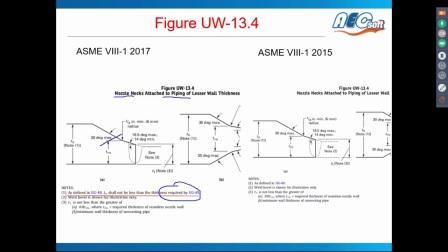 2017-9-15 ASME VIII 2017 版更新内容