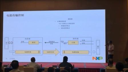 2017 中国无线充电产业高峰论坛:NXP无线充电方案介绍