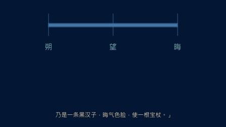 黄简讲书法:四级课程格式19 日期表示法2﹝自学书法﹞