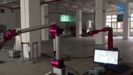 广东省数字信号与图象处理技术重点实验室    点数据采集
