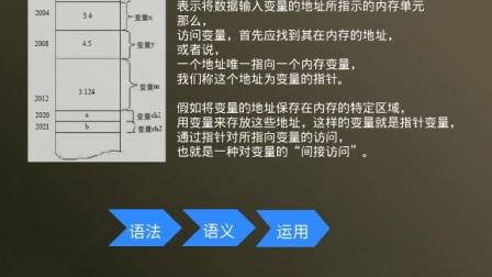 扬大信院第一届计算机基础技能竞赛-王炸队-微课-C指针