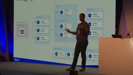 "Google Cloud Next Amsterdam '17- Rokesh Jankie: ""Hadoop on Google Cloud Platform"