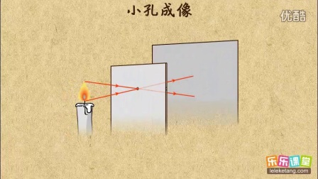 妙学初中物理:小孔成像_标清_1