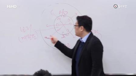 윤홍식의 '화엄경 강의' 86 : 尹泓植讲的《华严经》 86