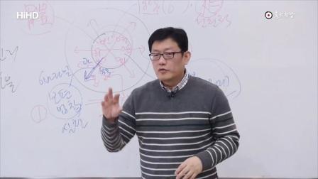 윤홍식의 '화엄경 강의' 88 : 尹泓植讲的《华严经》 88