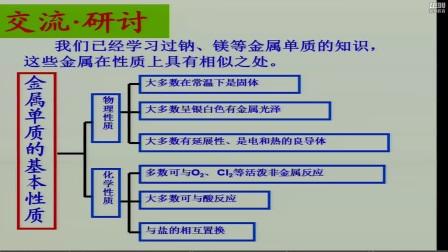 《金屬鋁的性質》人教版高一化學-鄭州實驗高中:馬改之