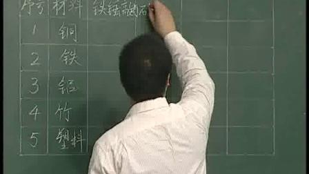 《金屬》蘇教版科學三年級-南京市瑯琊路小學:朱成名